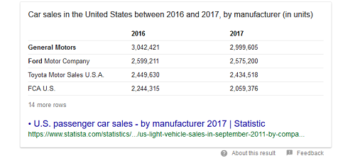 example of table featured snippet