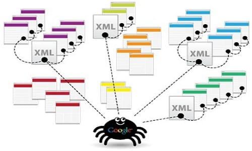 create seo sitemaps